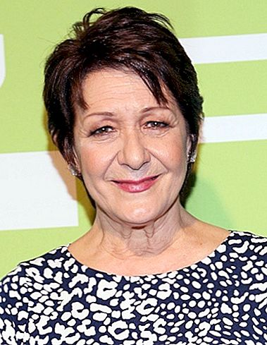 Ivonne Coll Net Worth
