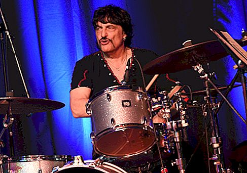 Кармине Appice Net Worth